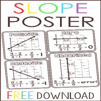 Free Slope Poster for your Algebra Classroom Free Slope Poster for your 8th Grade or Algebra Classr