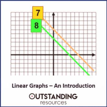 Linear Graphs 1 - an Introduction to Graphing Linear Functions | TpT