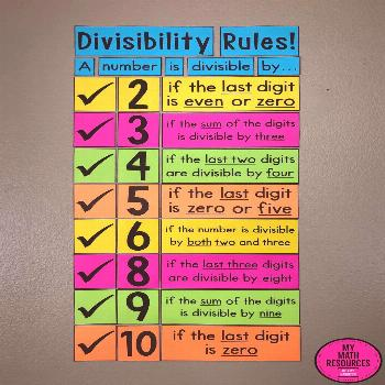 My Math Resources - Divisibility Rules Poster – Large Printable Bulletin Board This divisibility
