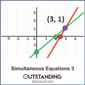 Simultaneous Equations 3 - Graphing Method or Drawing Linear Function