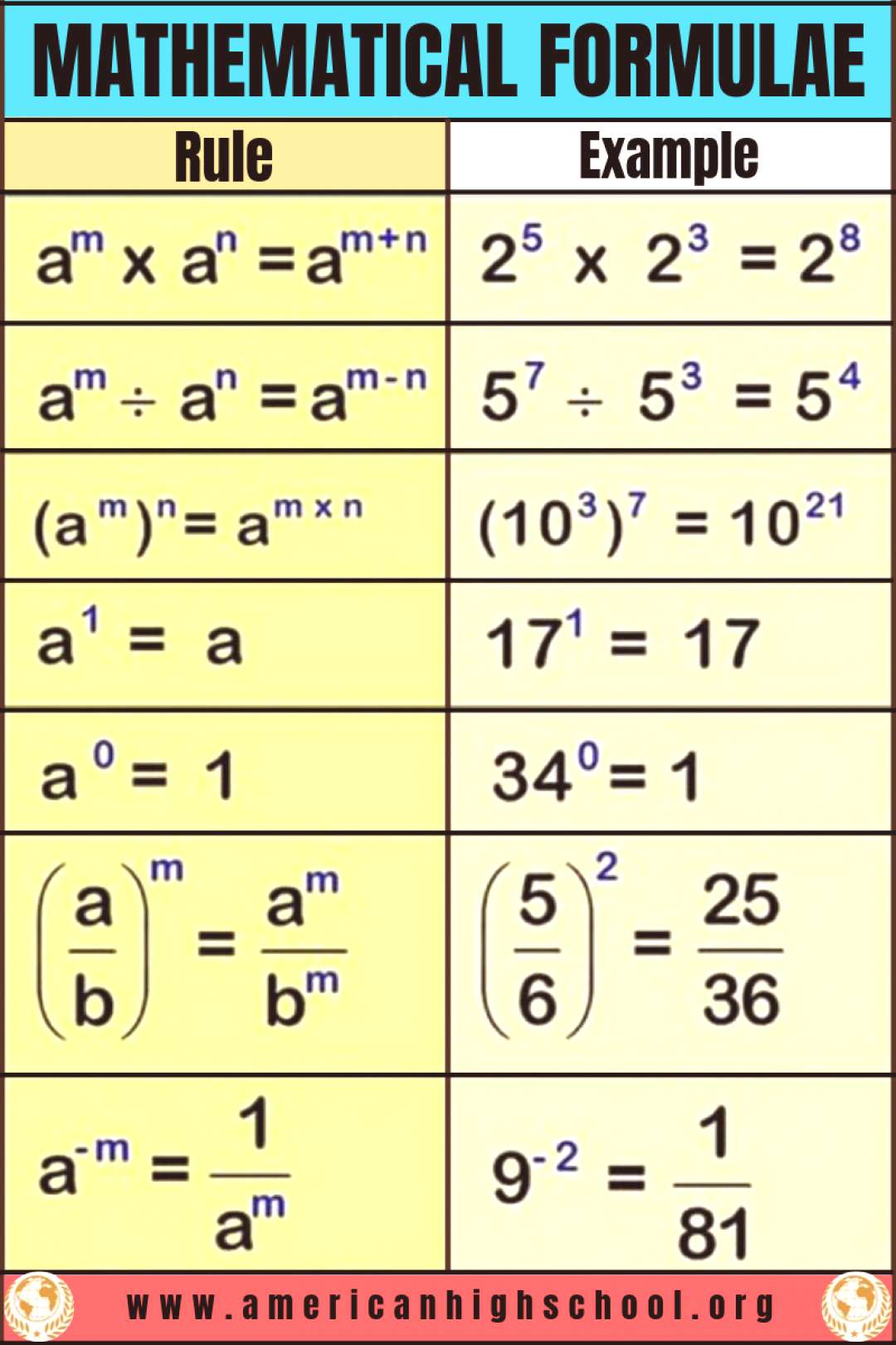 Don't struggle to finish the math you need to earn your high school diploma!   education high schoo