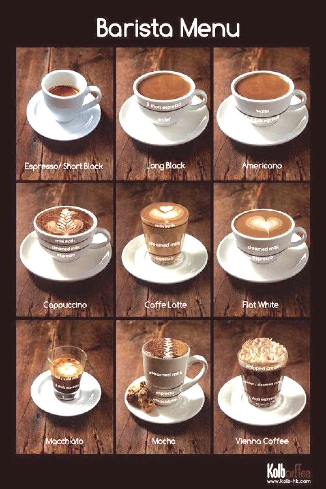 Making Espresso Drinks Allrecipes - While Theres Definitely An Art To Preparing ...,  -  Making Esp