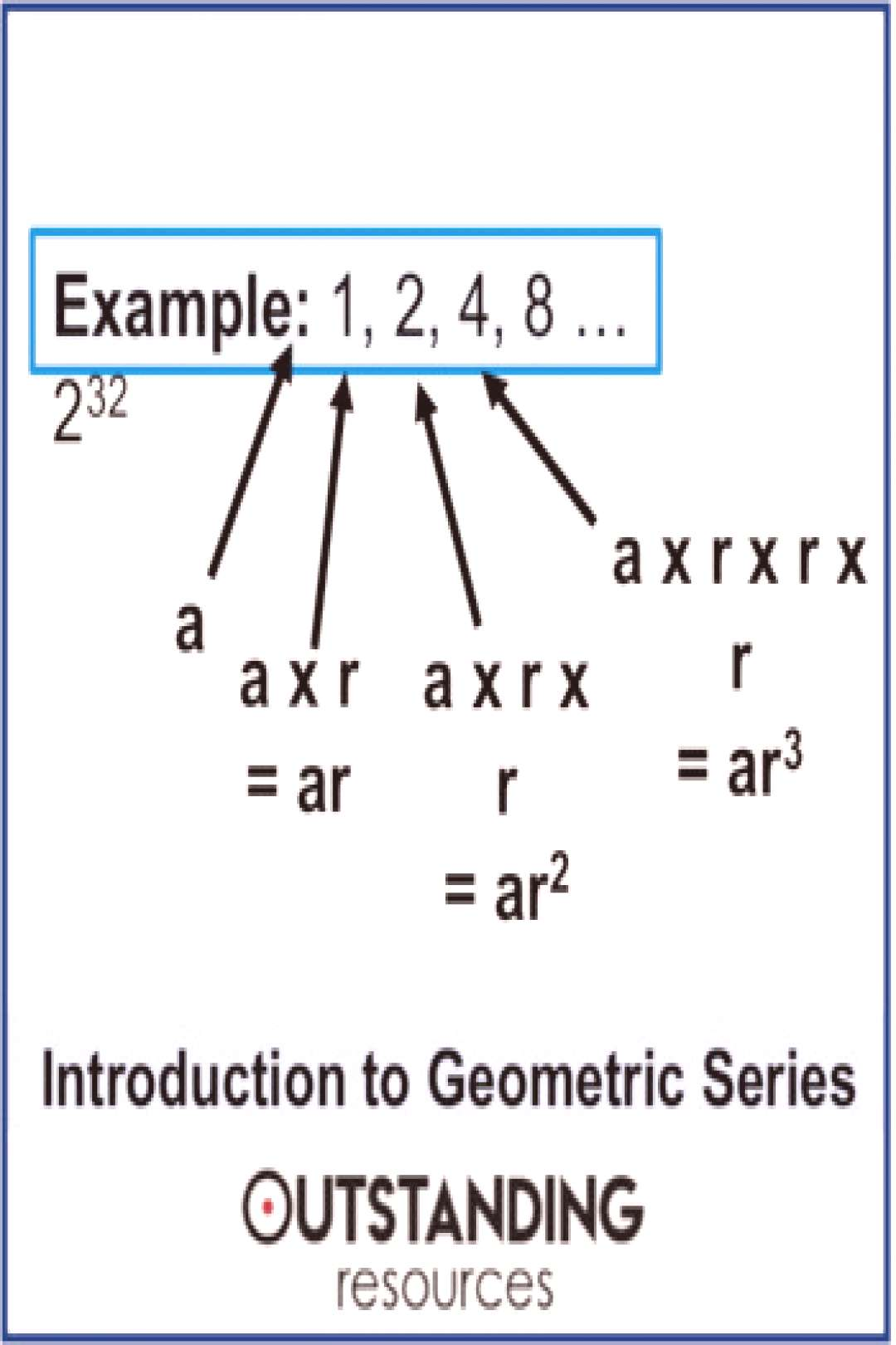 Sequences 8 - Geometric Series (+ worksheet) by Outstanding Resources