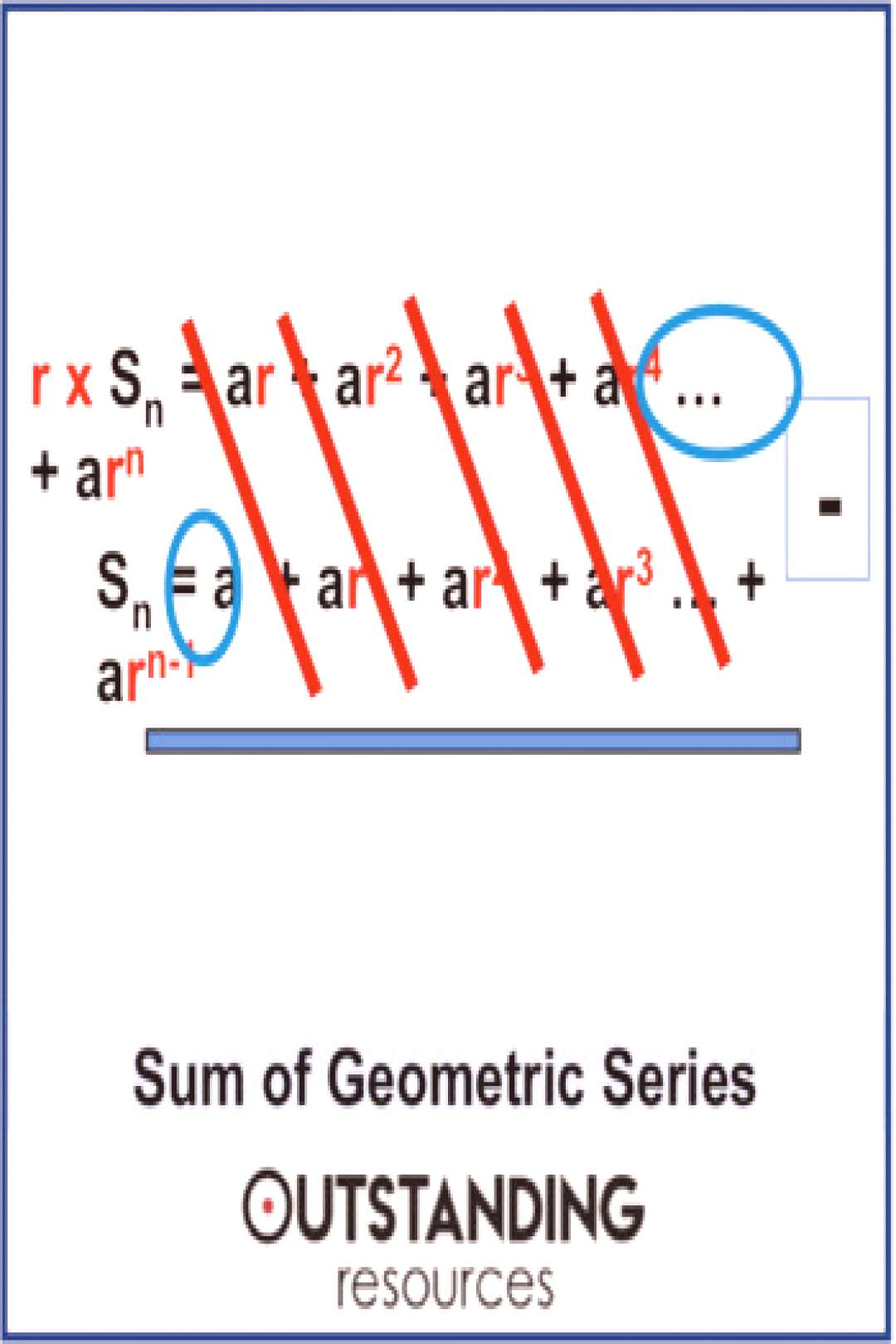 Sequences 9 - Sum of Geometric series (+ 2 worksheets) by Outstanding Resources