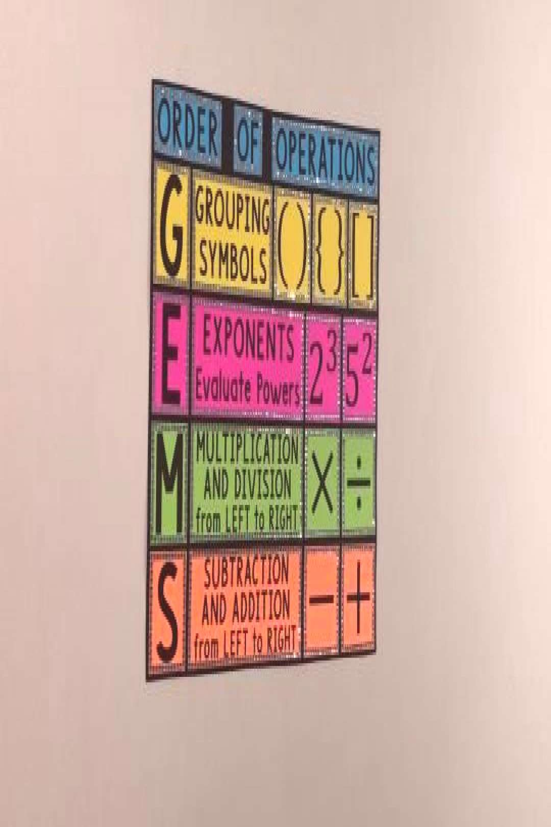 This GEMS Order of Operations Bulletin Board & Poster is the perfect decor for any 5th 6th 7th or 8