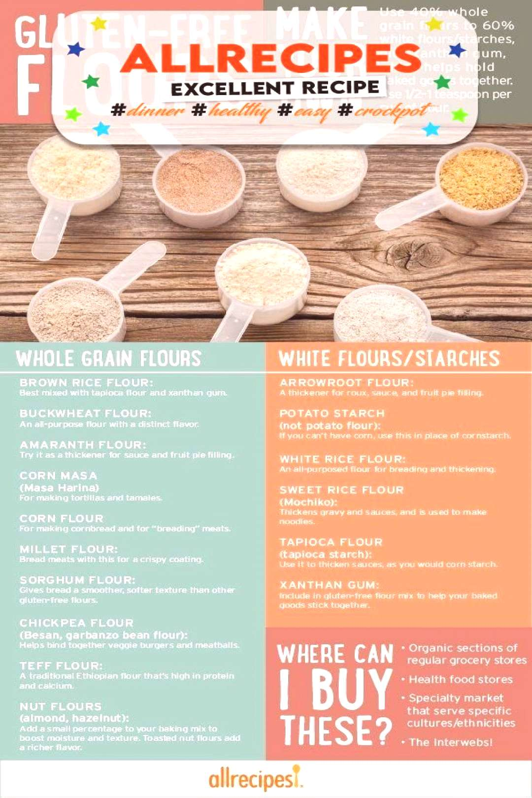 Which Gluten-Free Flour Should You Use? - - Discover which gluten free flour you should be using, f